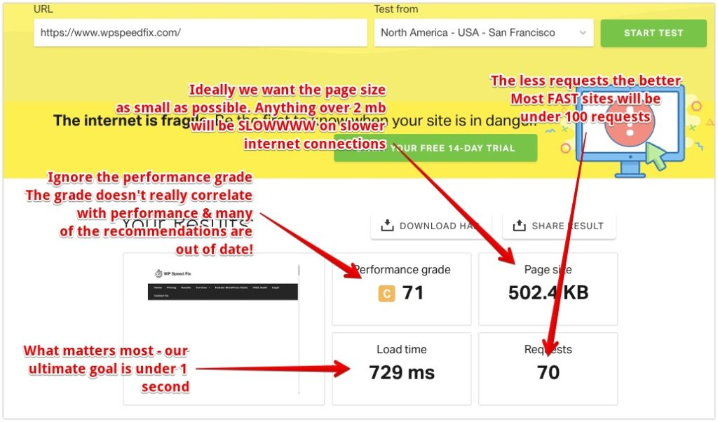 How to read a Pingdom Speed Test