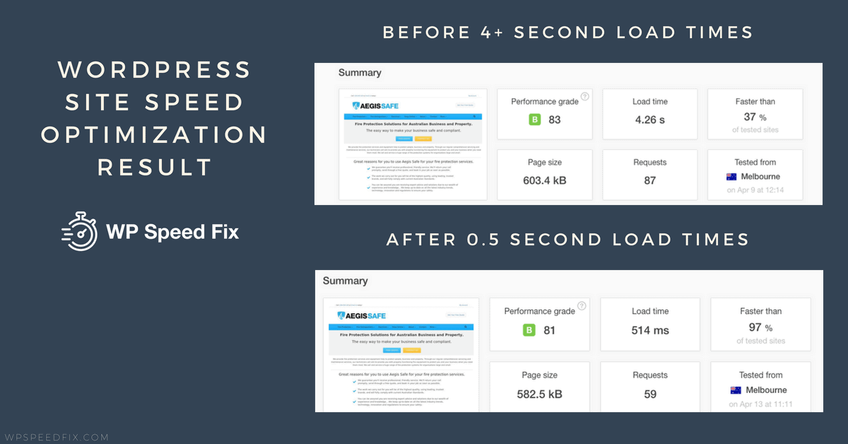 Small business Wordpress speed optimization