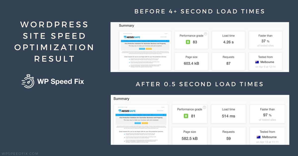 Small business Wordpress speed optimization